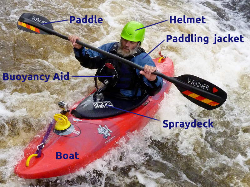 River Kayaking - What Gear Do I Need? | Swaledale Outdoor Club